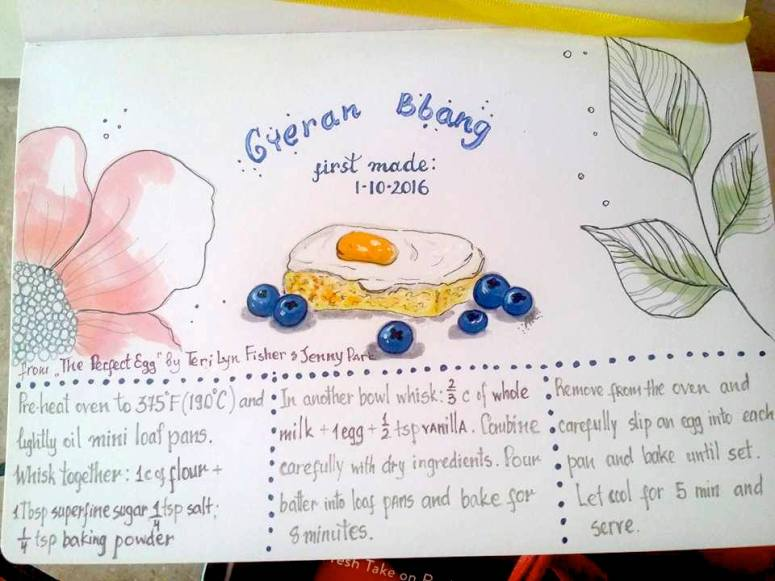 Gyeran bbang recipe drawing